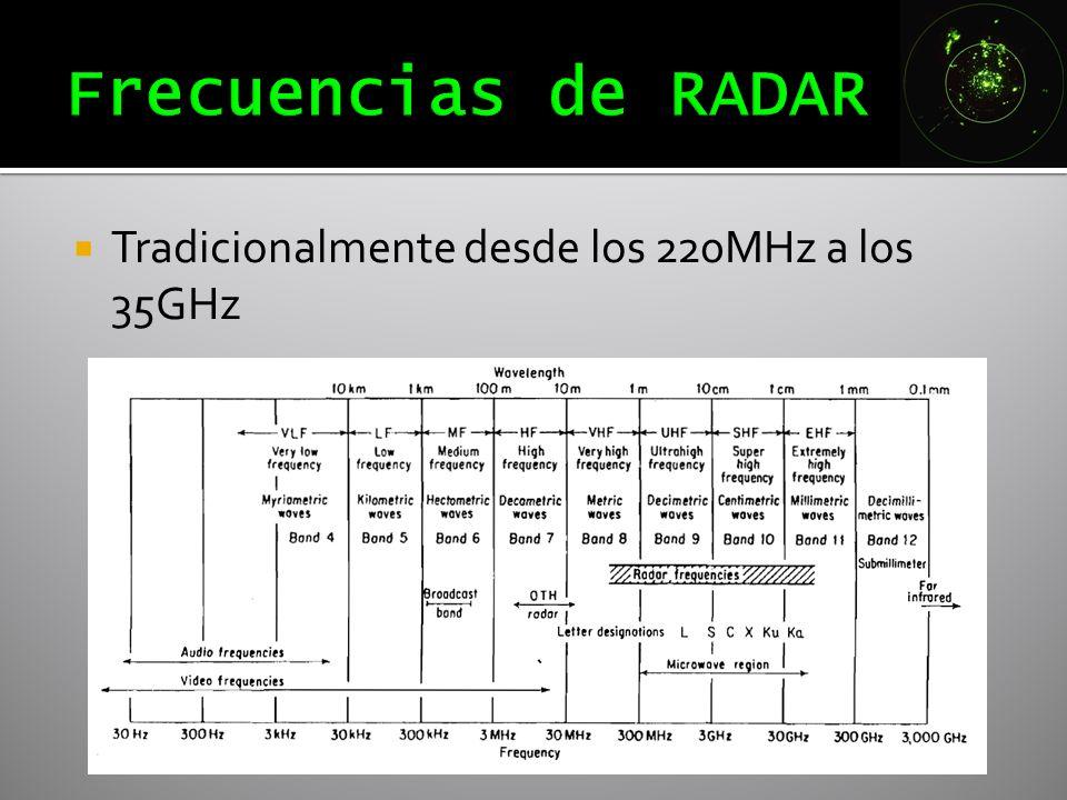 Frecuencias de RADAR Tradicionalmente desde los 220MHz a los 35GHz
