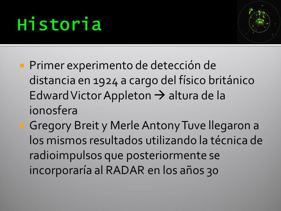 Historia Primer experimento de detección de distancia en 1924 a cargo del físico británico Edward Victor Appleton  altura de la ionosfera.