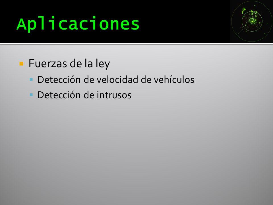 Aplicaciones Fuerzas de la ley Detección de velocidad de vehículos