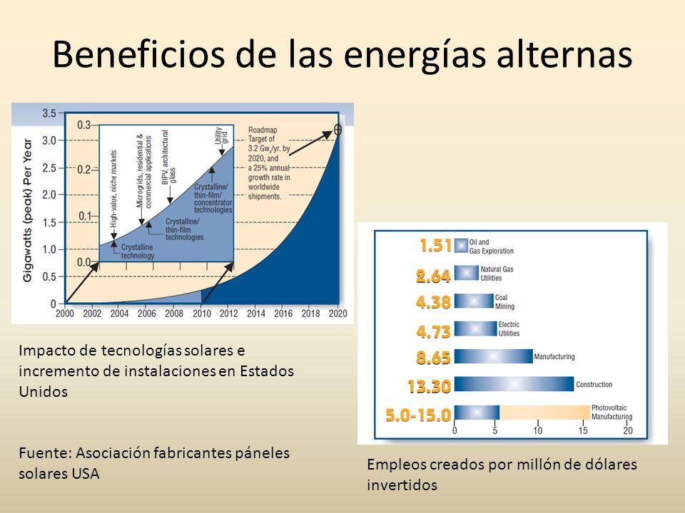 Beneficios de las energías alternas