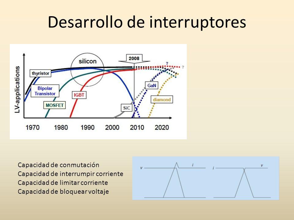 Desarrollo de interruptores