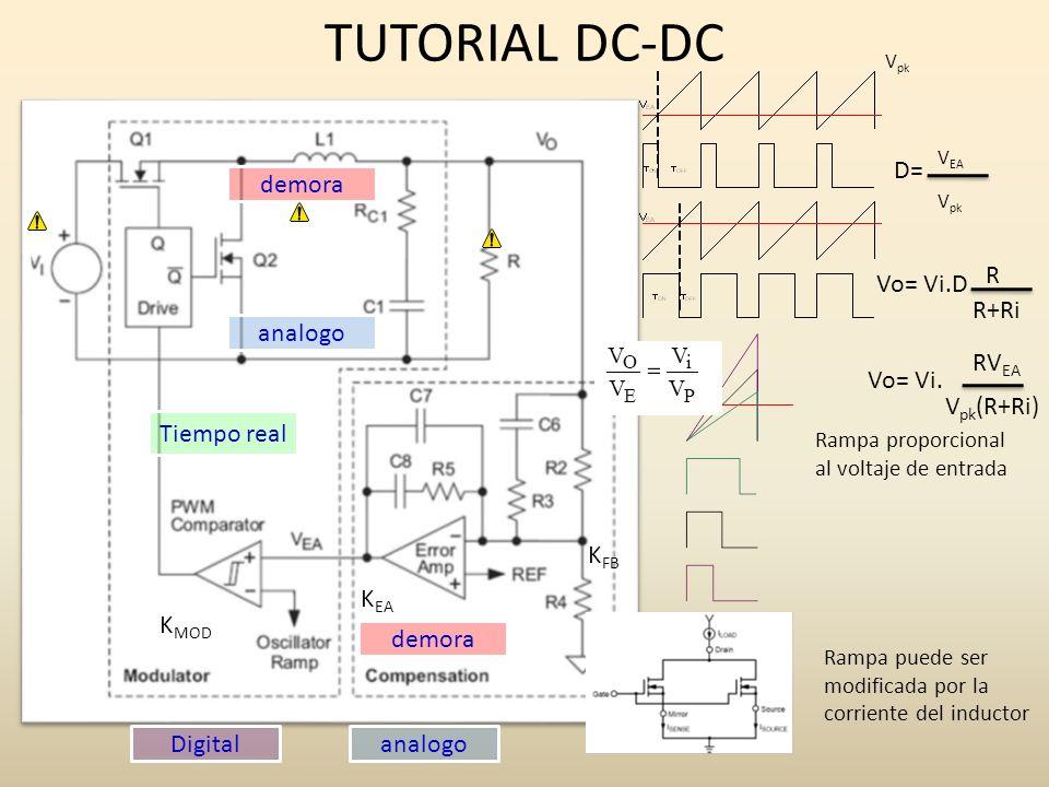 TUTORIAL DC-DC D= demora R Vo= Vi.D R+Ri analogo RVEA Vo= Vi.