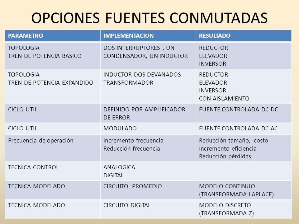 OPCIONES FUENTES CONMUTADAS