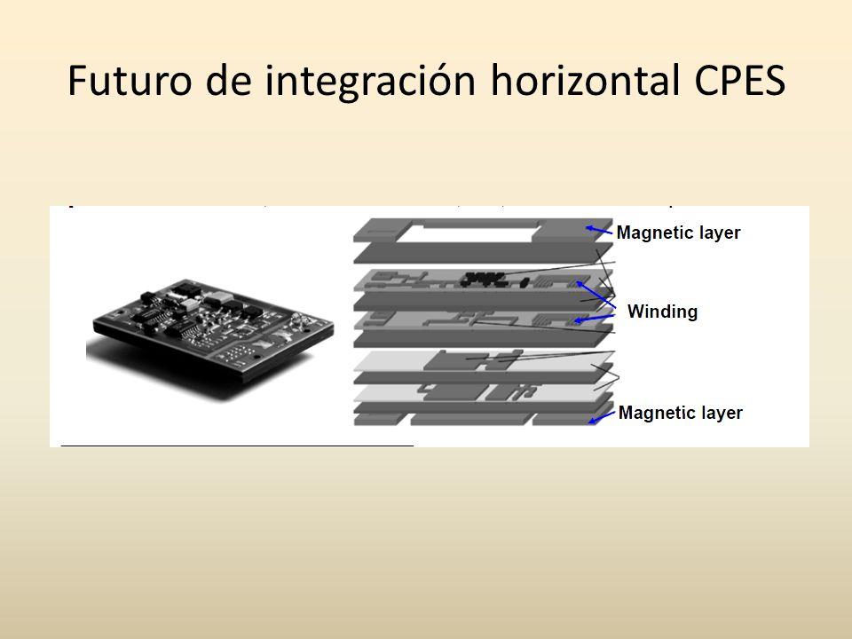 Futuro de integración horizontal CPES