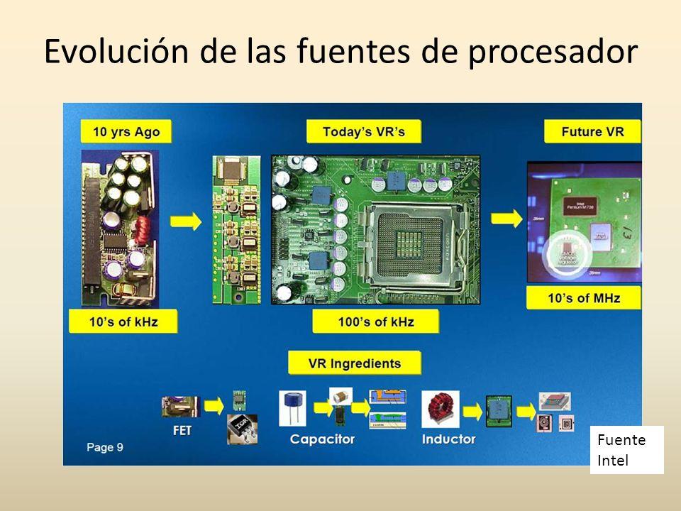 Evolución de las fuentes de procesador