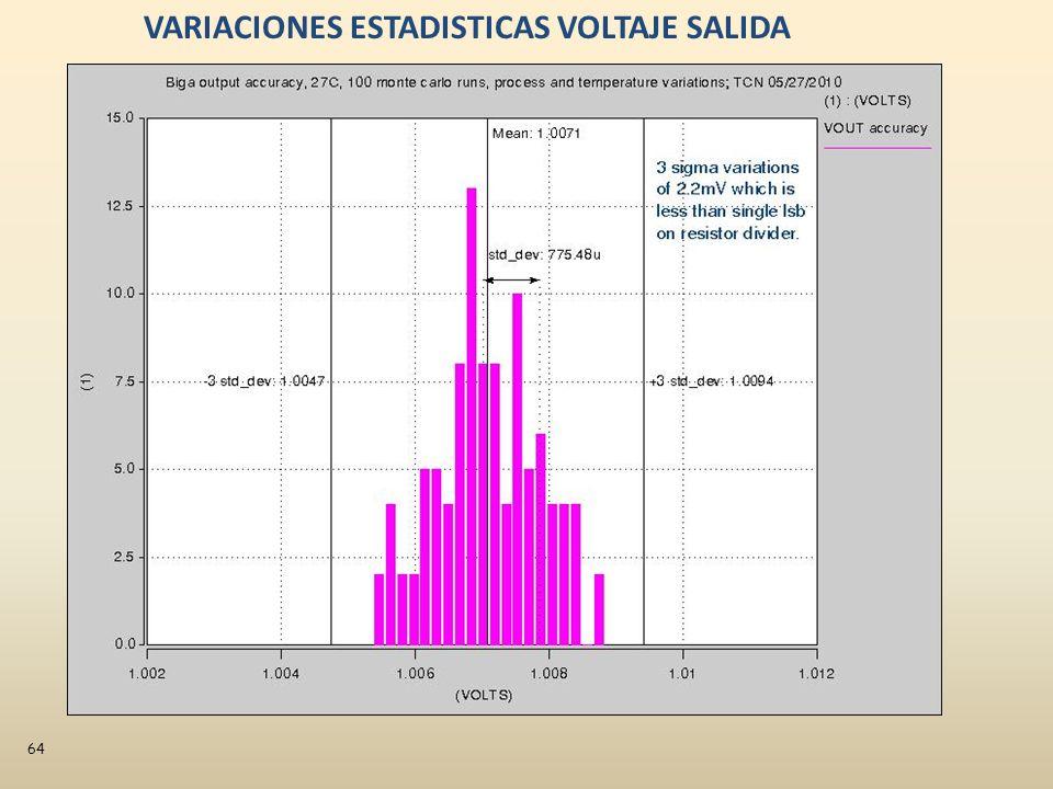 VARIACIONES ESTADISTICAS VOLTAJE SALIDA