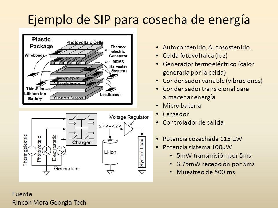 Ejemplo de SIP para cosecha de energía