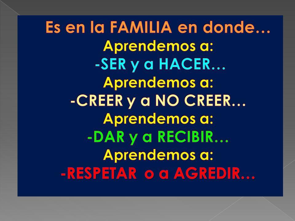 Es en la FAMILIA en donde… Aprendemos a: -SER y a HACER… Aprendemos a: -CREER y a NO CREER… Aprendemos a: -DAR y a RECIBIR… Aprendemos a: -RESPETAR o a AGREDIR…