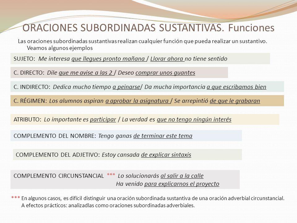 ORACIONES SUBORDINADAS SUSTANTIVAS. Funciones