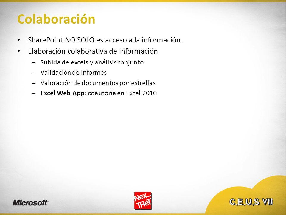 Colaboración SharePoint NO SOLO es acceso a la información.