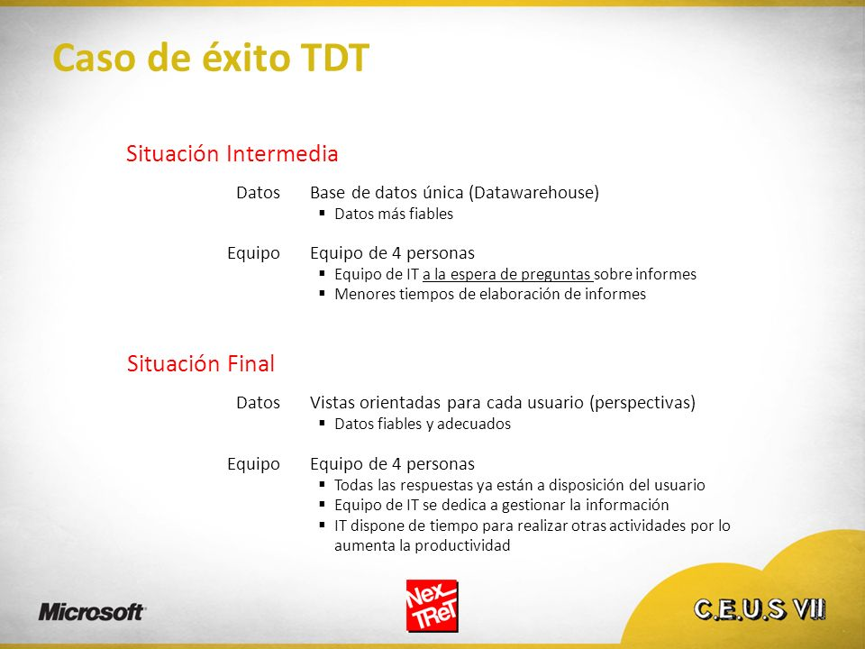 Caso de éxito TDT Situación Intermedia Situación Final Datos