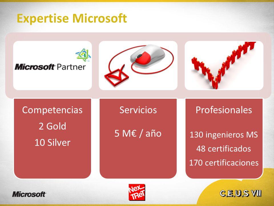 Expertise Microsoft Competencias 2 Gold 10 Silver Servicios 5 M€ / año
