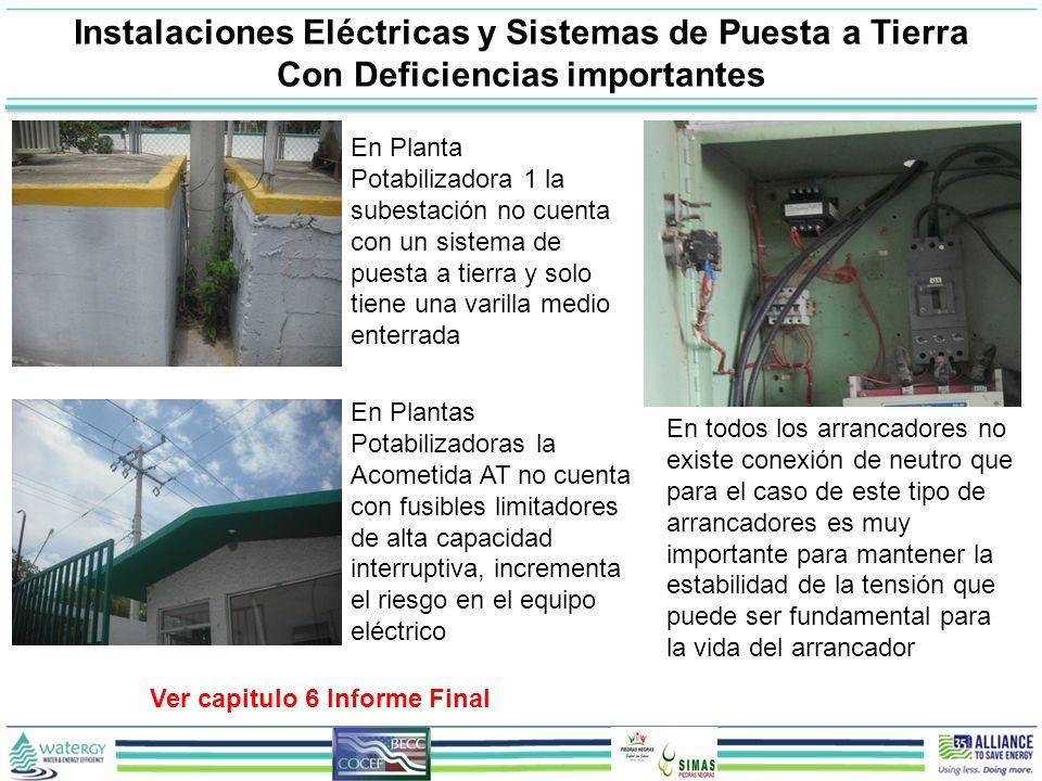 Instalaciones Eléctricas y Sistemas de Puesta a Tierra Con Deficiencias importantes