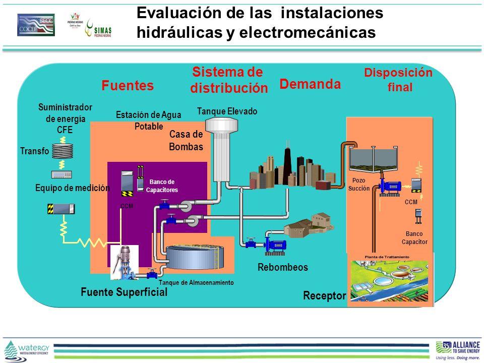 Tanque de Almacenamiento Estación de Agua Potable