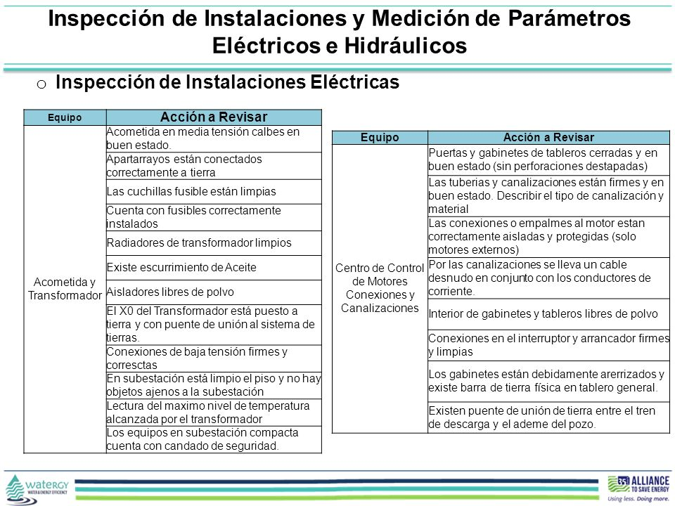 Inspección de Instalaciones y Medición de Parámetros Eléctricos e Hidráulicos