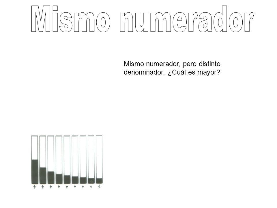 Mismo numerador Mismo numerador, pero distinto denominador. ¿Cuál es mayor