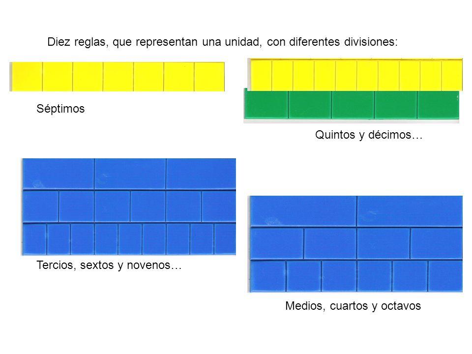 Diez reglas, que representan una unidad, con diferentes divisiones: