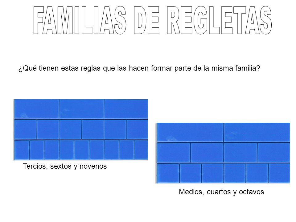FAMILIAS DE REGLETAS ¿Qué tienen estas reglas que las hacen formar parte de la misma familia Tercios, sextos y novenos.