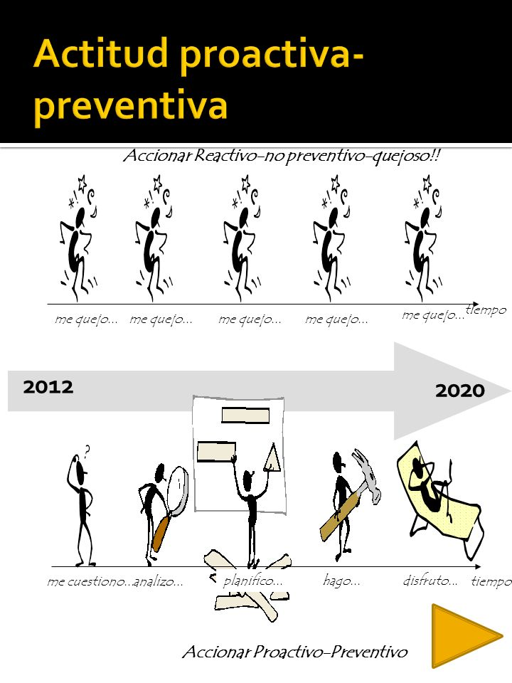 Actitud proactiva-preventiva
