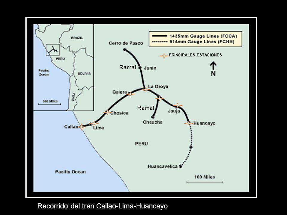 Recorrido del tren Callao-Lima-Huancayo