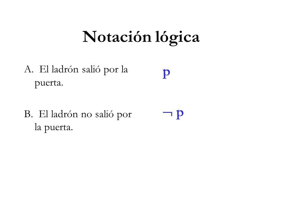 Notación lógica p  p A. El ladrón salió por la puerta.