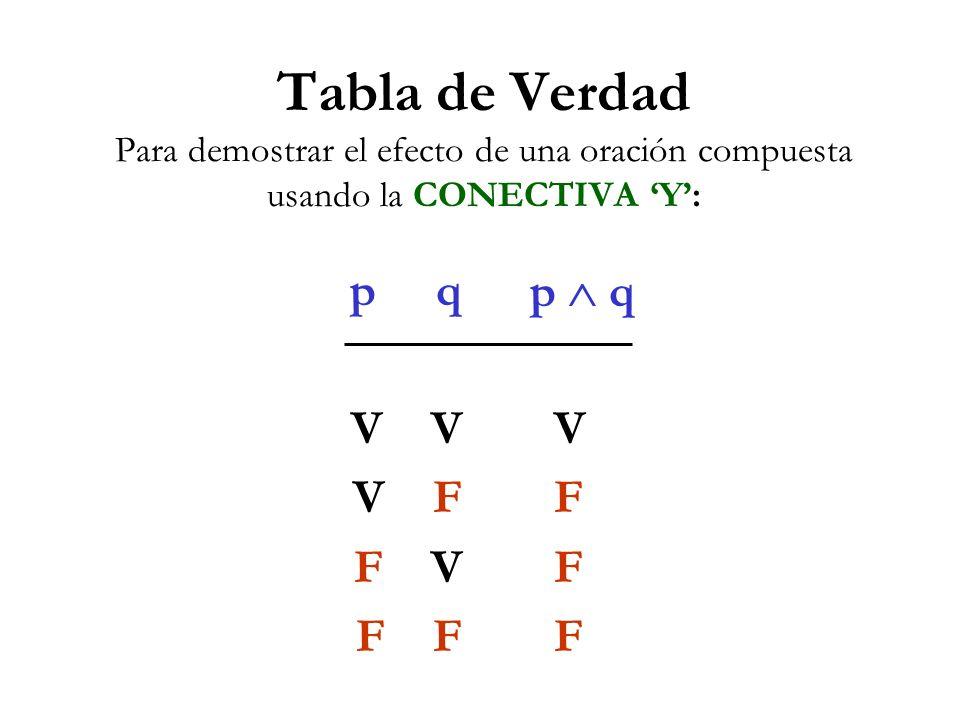 Tabla de Verdad Para demostrar el efecto de una oración compuesta usando la CONECTIVA 'Y':