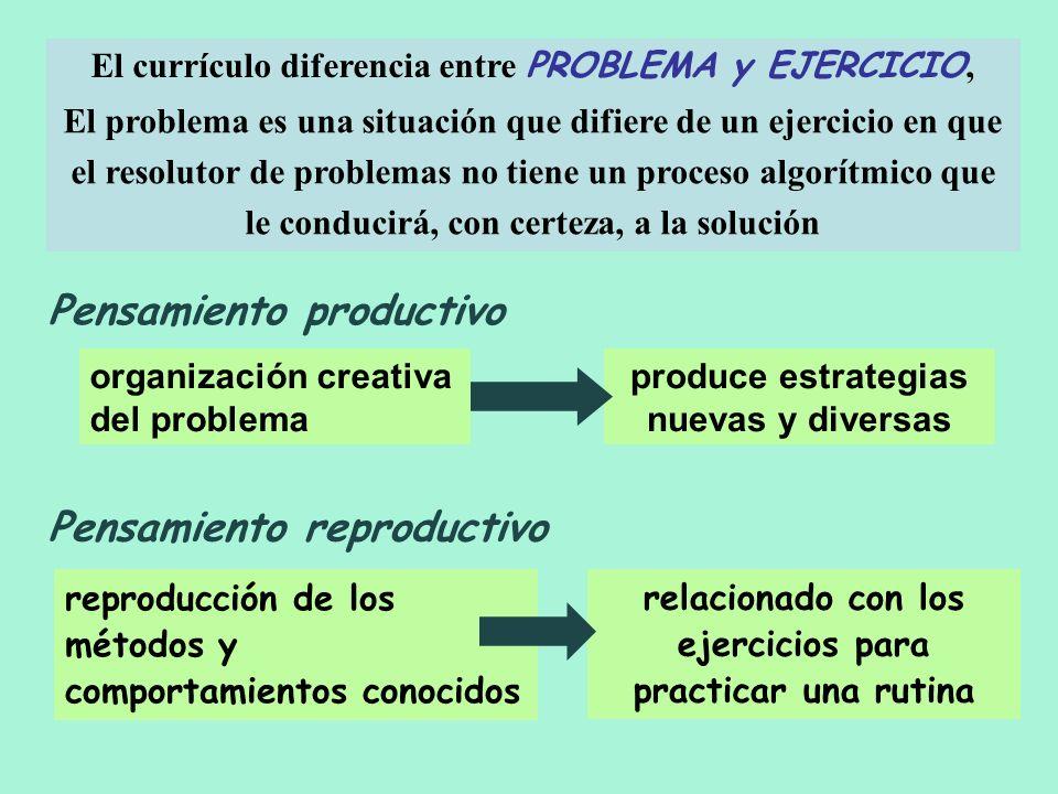 Pensamiento productivo