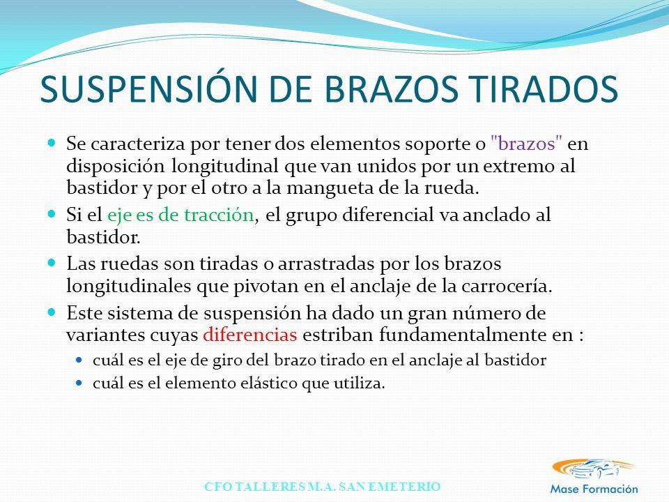 SUSPENSIÓN DE BRAZOS TIRADOS