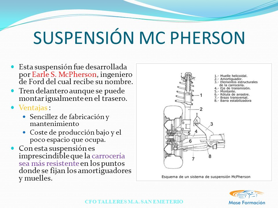 SUSPENSIÓN MC PHERSON Esta suspensión fue desarrollada por Earle S. McPherson, ingeniero de Ford del cual recibe su nombre.