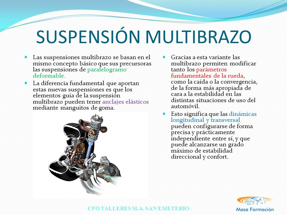 SUSPENSIÓN MULTIBRAZO