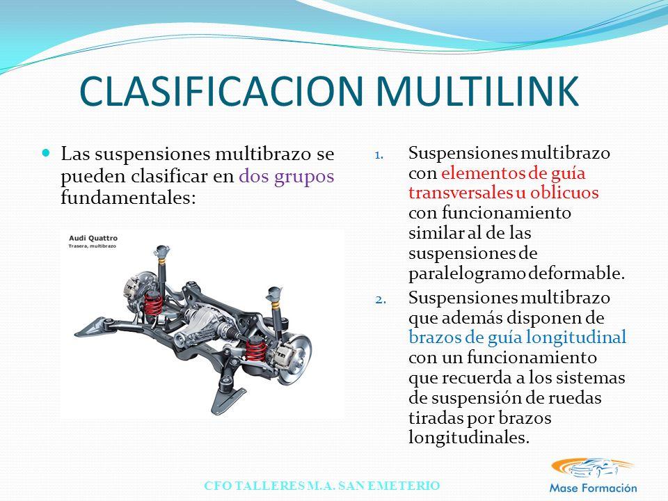 CLASIFICACION MULTILINK