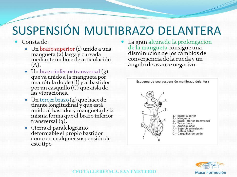 SUSPENSIÓN MULTIBRAZO DELANTERA