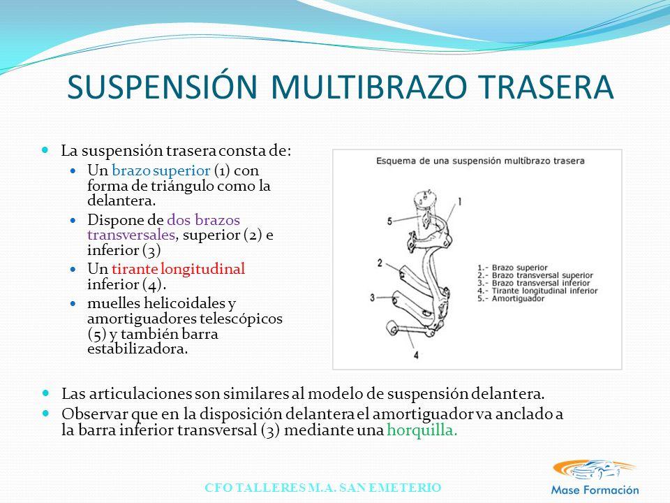 SUSPENSIÓN MULTIBRAZO TRASERA