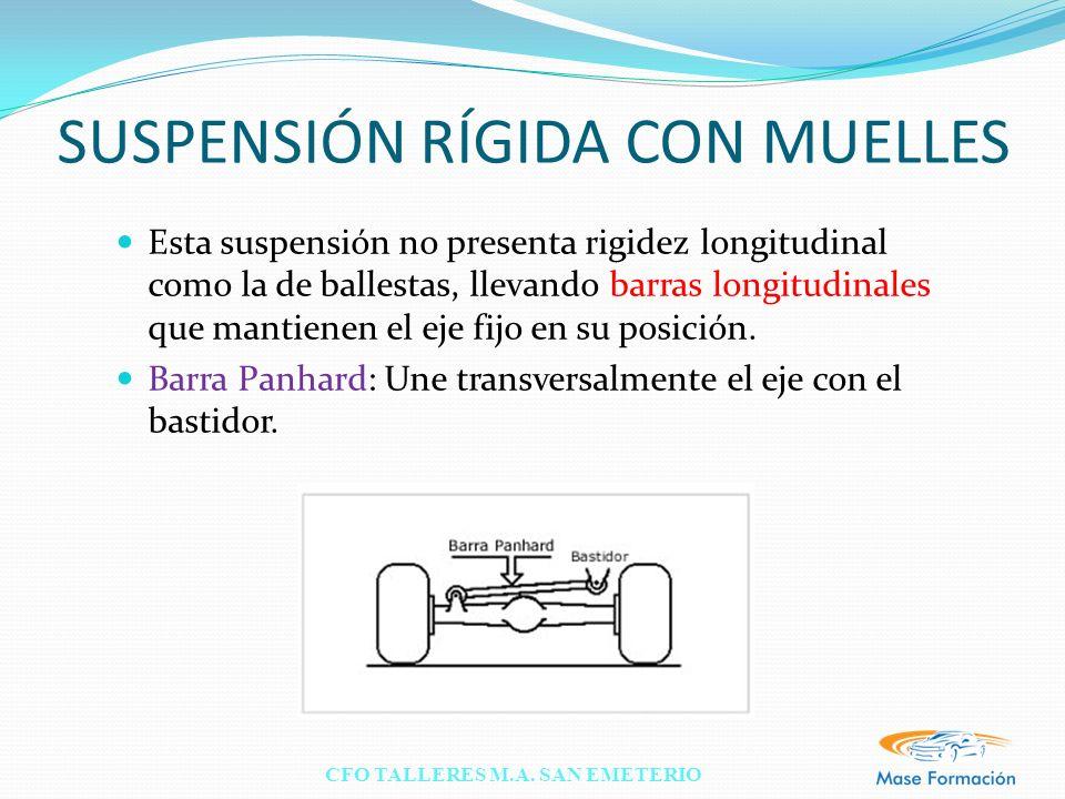 SUSPENSIÓN RÍGIDA CON MUELLES