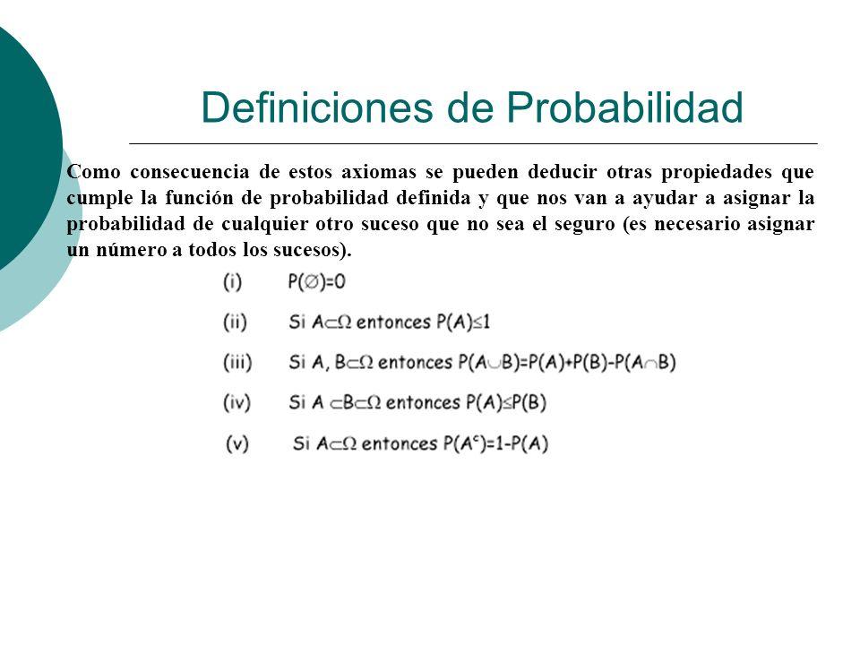 Definiciones de Probabilidad