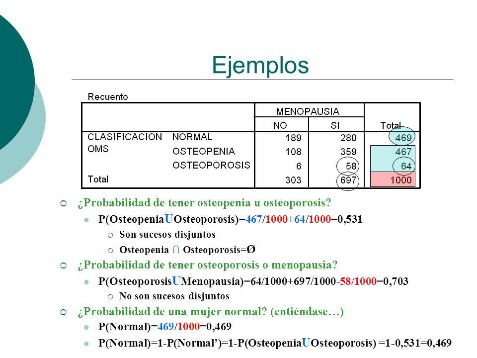 Ejemplos ¿Probabilidad de tener osteopenia u osteoporosis