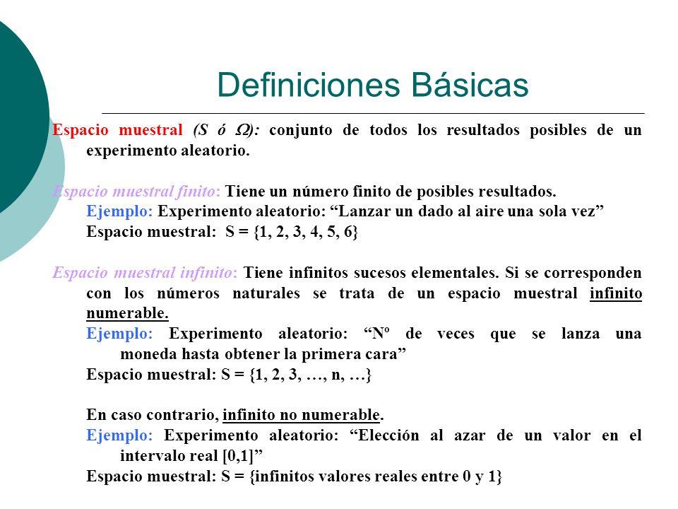 Definiciones Básicas Espacio muestral (S ó ): conjunto de todos los resultados posibles de un experimento aleatorio.