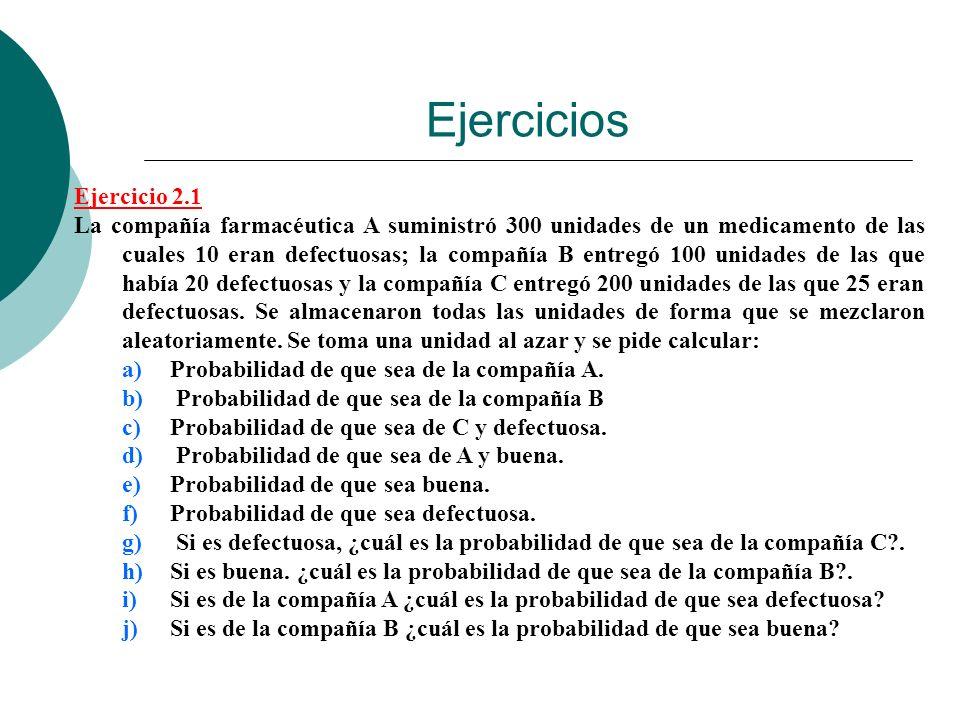Ejercicios Ejercicio 2.1.