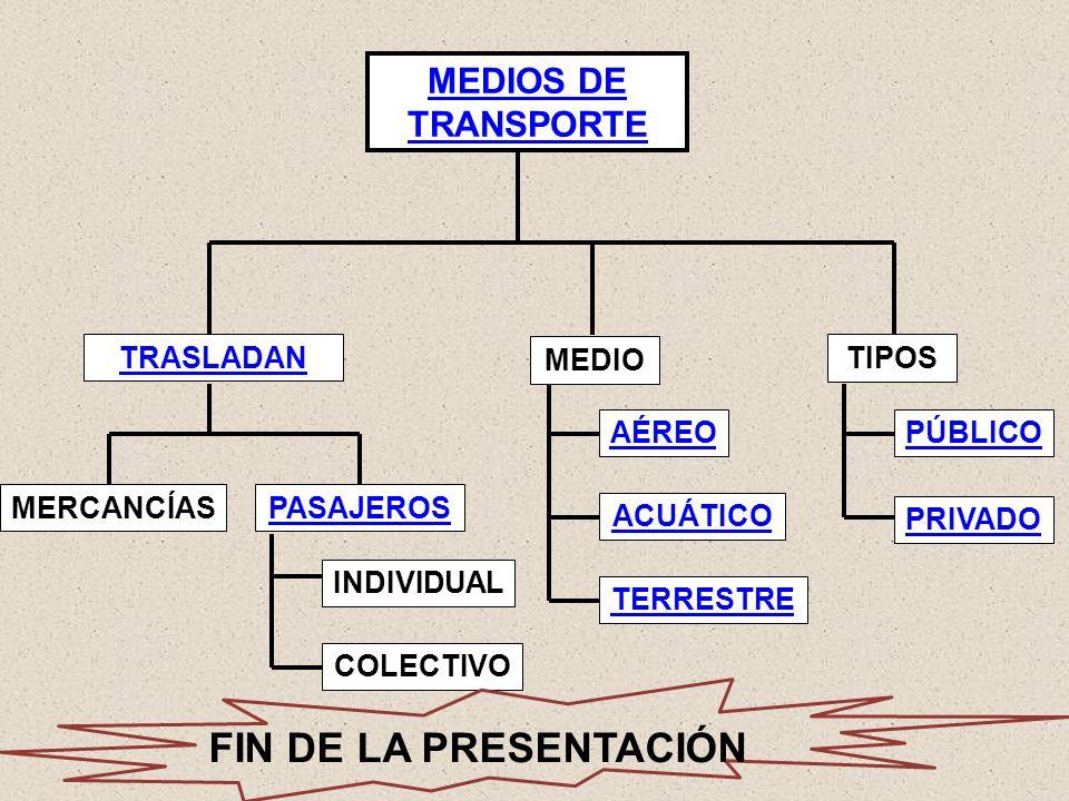 FIN DE LA PRESENTACIÓN MEDIOS DE TRANSPORTE TRASLADAN MEDIO TIPOS