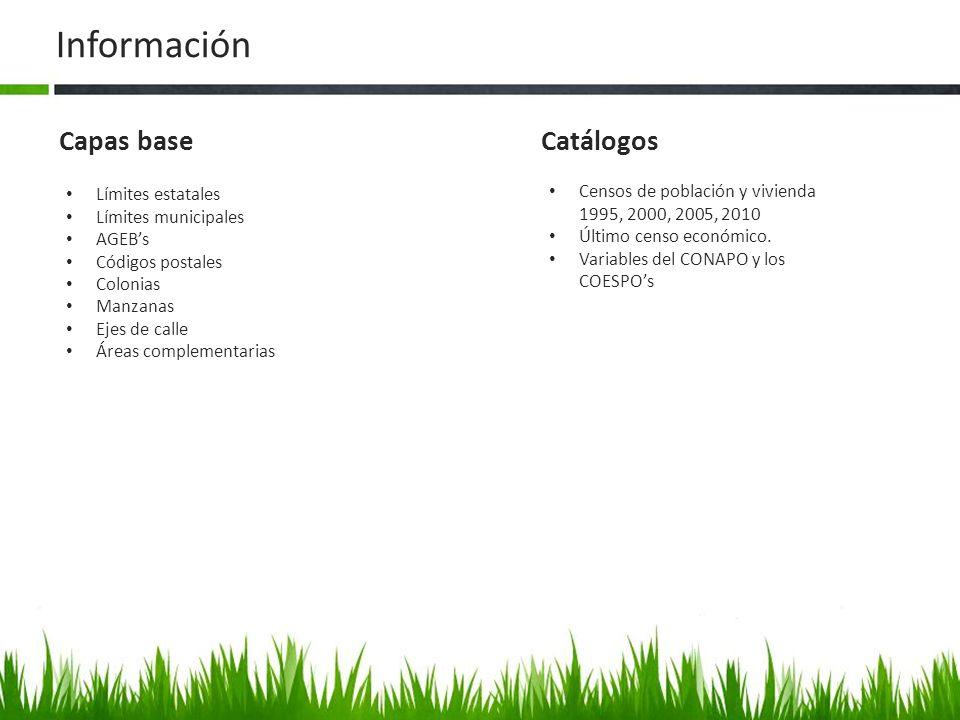 Información Capas base Catálogos