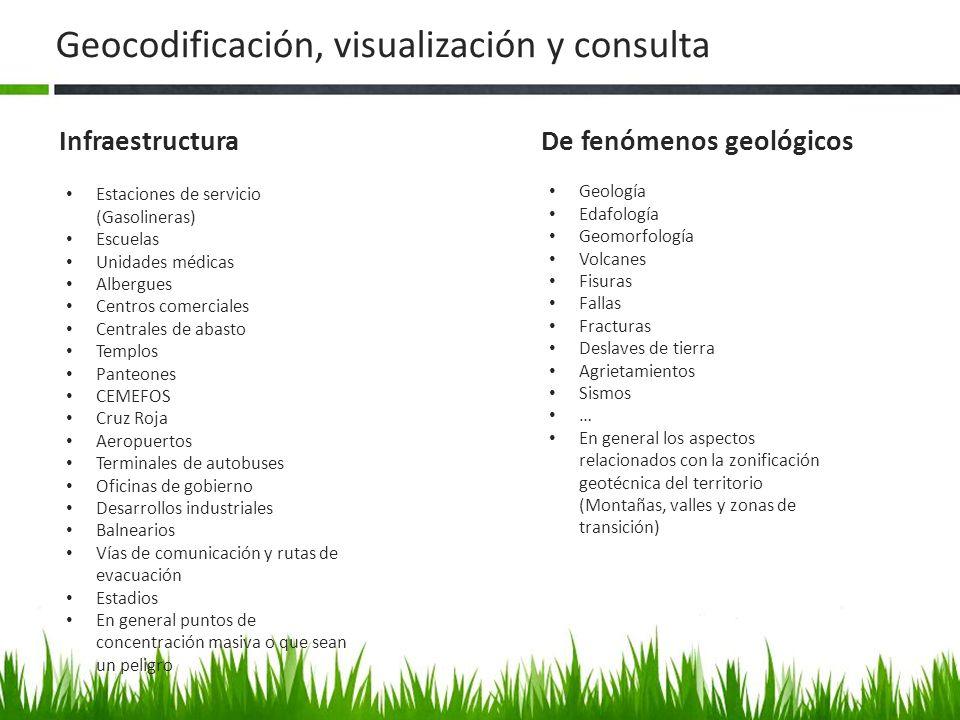 Geocodificación, visualización y consulta
