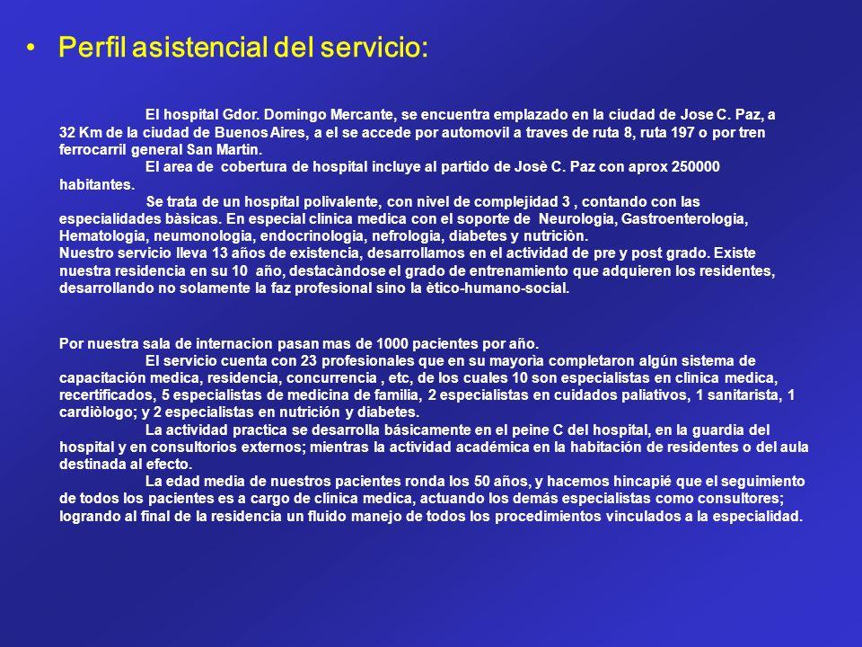 Perfil asistencial del servicio: