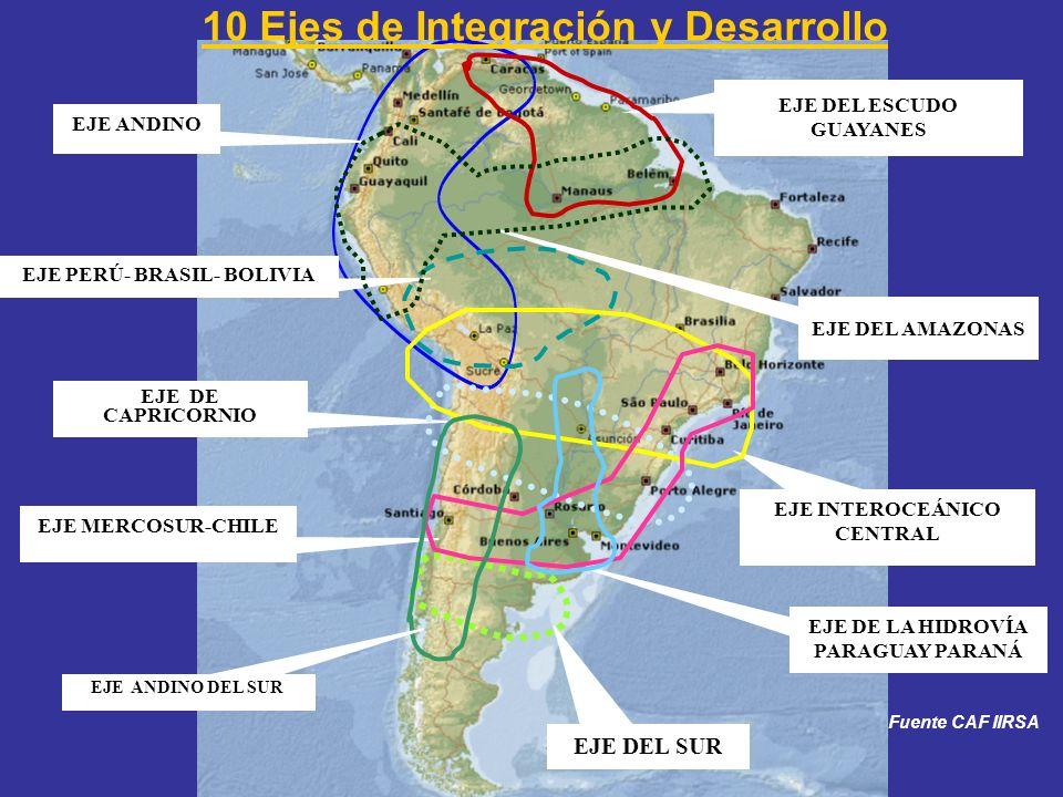 10 Ejes de Integración y Desarrollo