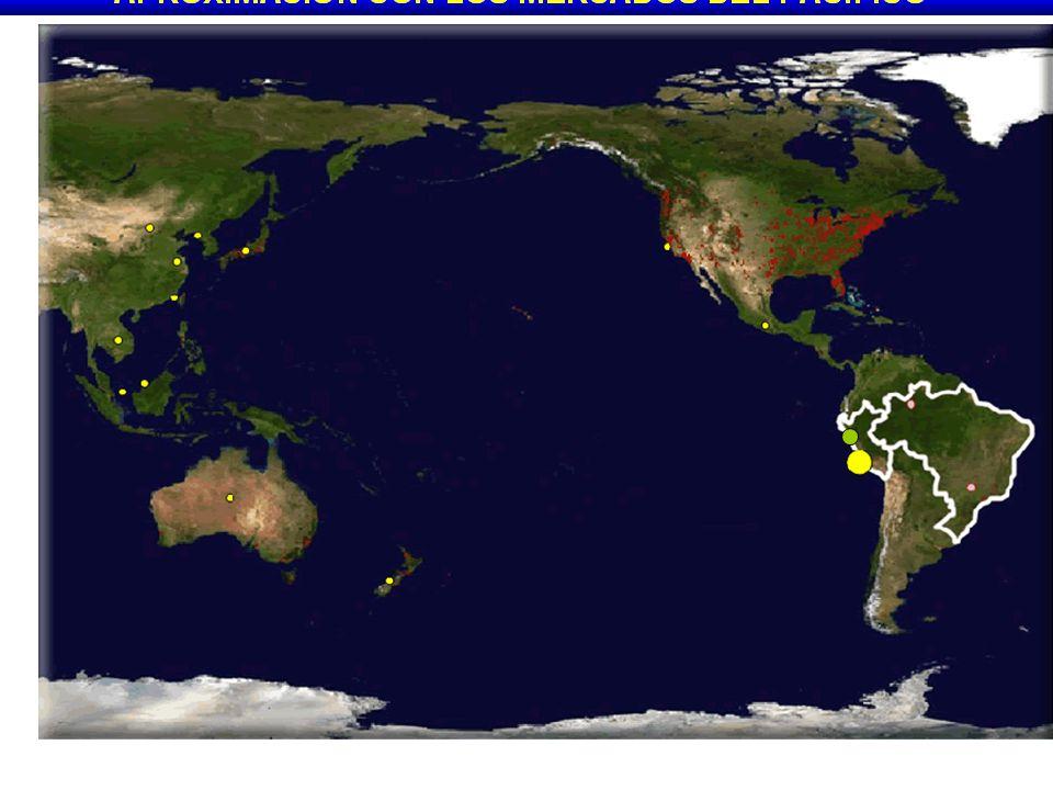 China Corea USA Japón Hong Kong México Taiwán Vietnam Malasia Singapur