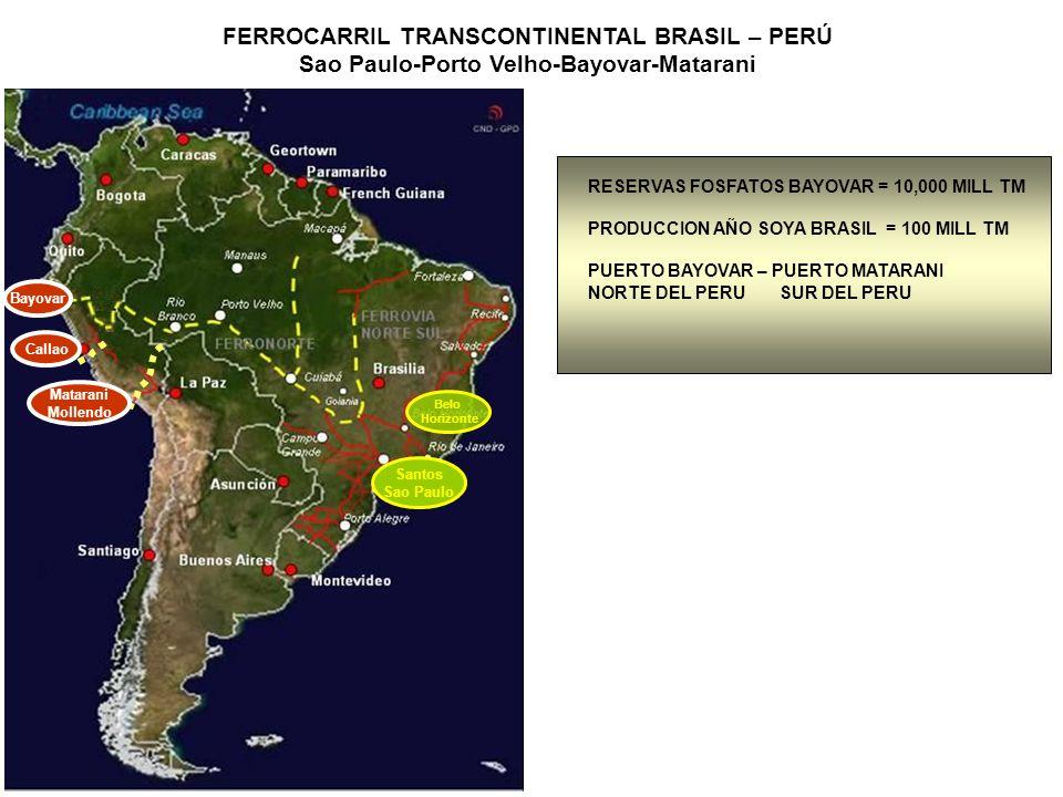 FERROCARRIL TRANSCONTINENTAL BRASIL – PERÚ