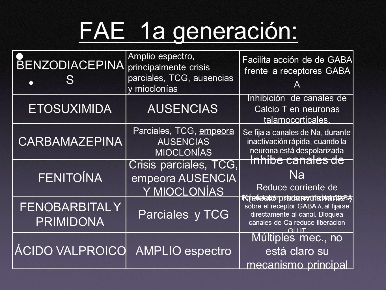 FAE 1a generación: BENZODIACEPINAS ETOSUXIMIDA AUSENCIAS CARBAMAZEPINA