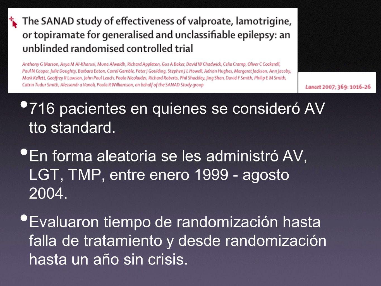 716 pacientes en quienes se consideró AV tto standard.