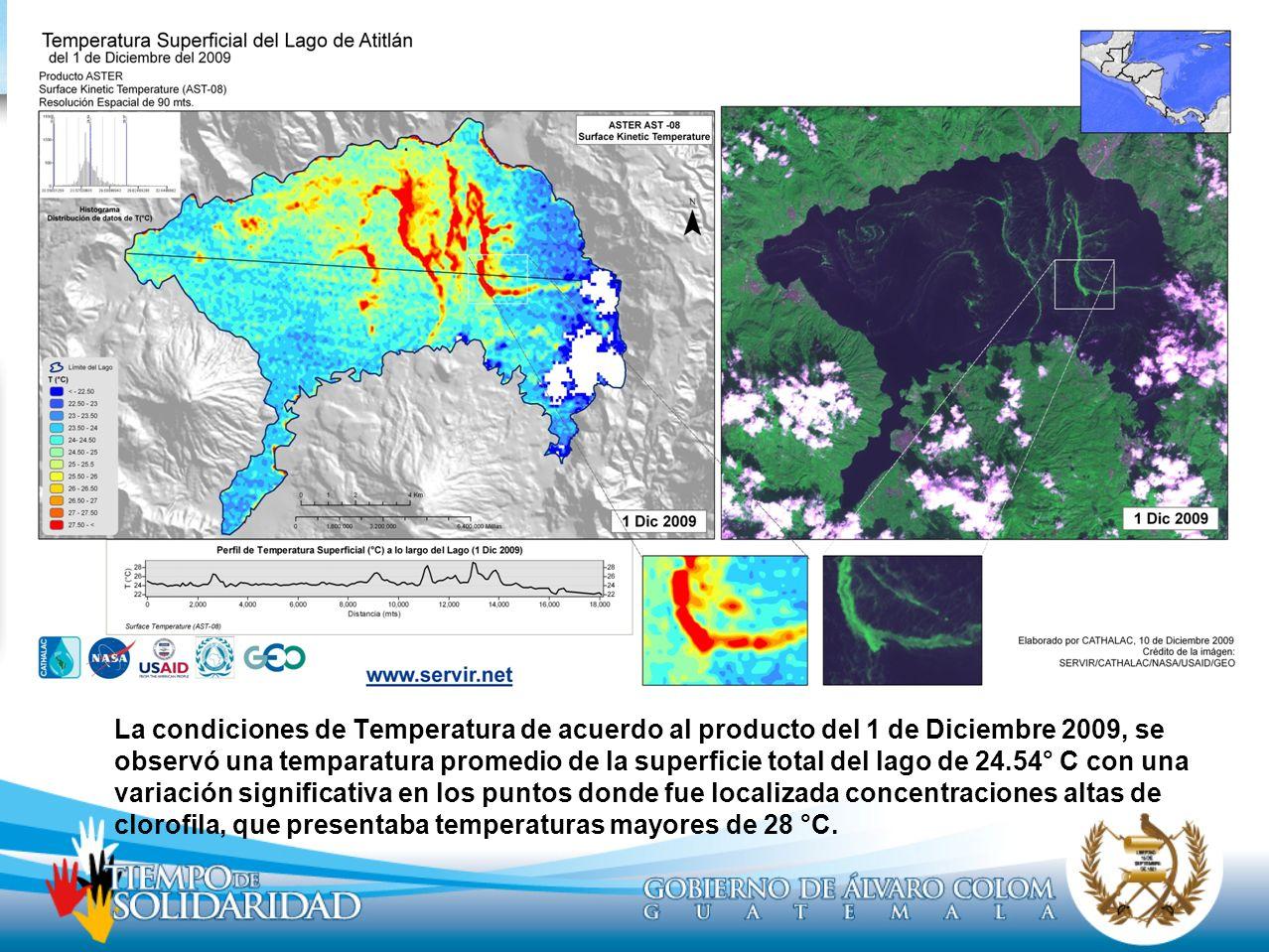 La condiciones de Temperatura de acuerdo al producto del 1 de Diciembre 2009, se observó una temparatura promedio de la superficie total del lago de 24.54° C con una variación significativa en los puntos donde fue localizada concentraciones altas de clorofila, que presentaba temperaturas mayores de 28 °C.