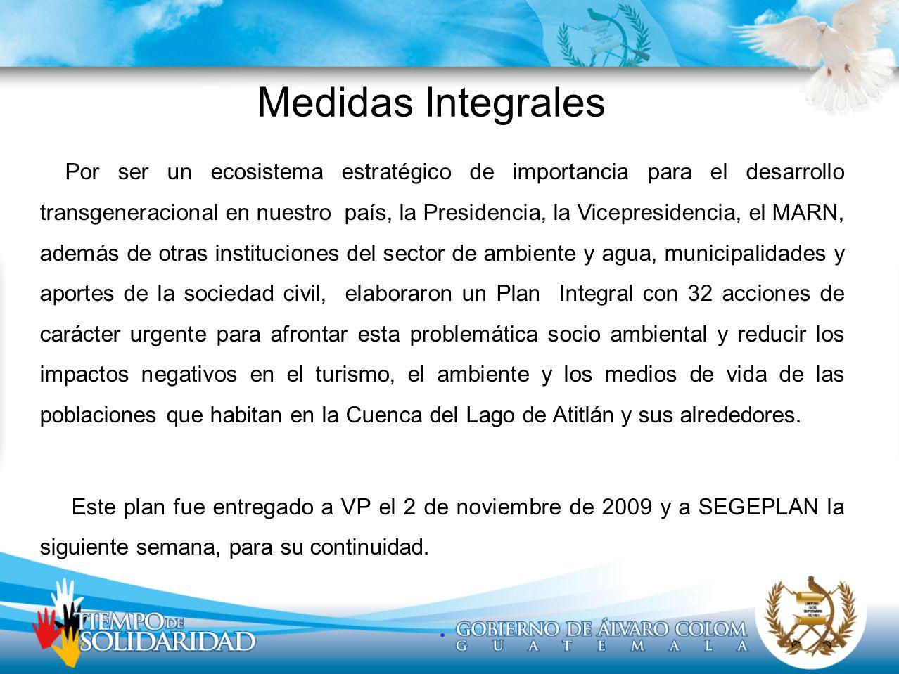 Medidas Integrales
