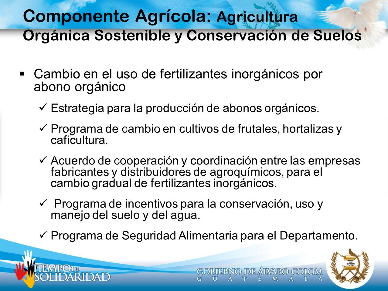 Componente Agrícola: Agricultura Orgánica Sostenible y Conservación de Suelos